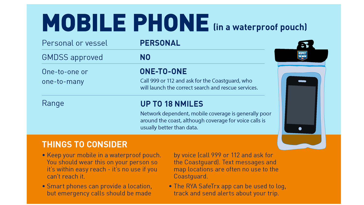 Infographic showing information about mobile phones and things to consider for usage
