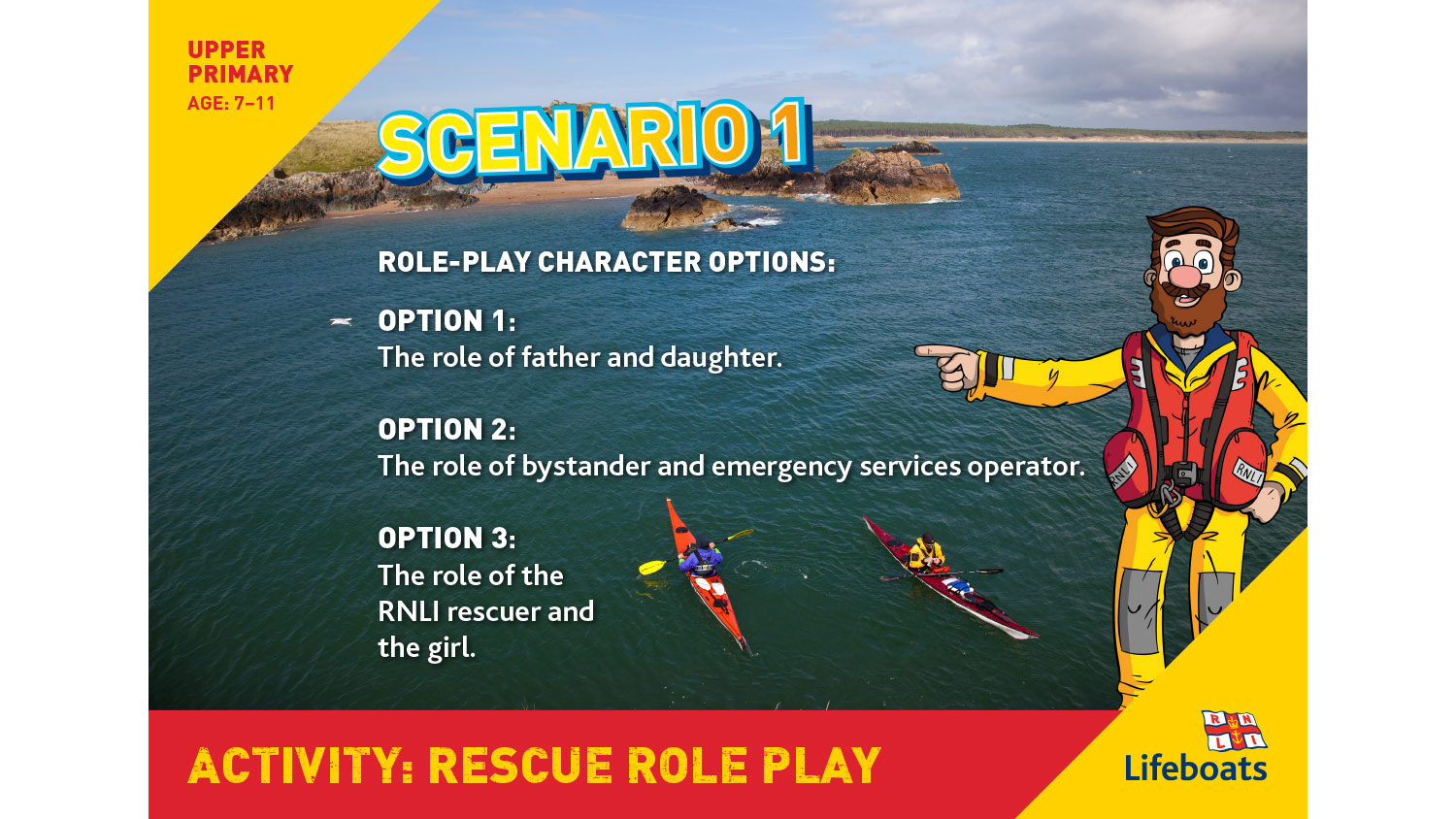 RNLI Rescue Role Play activity slides